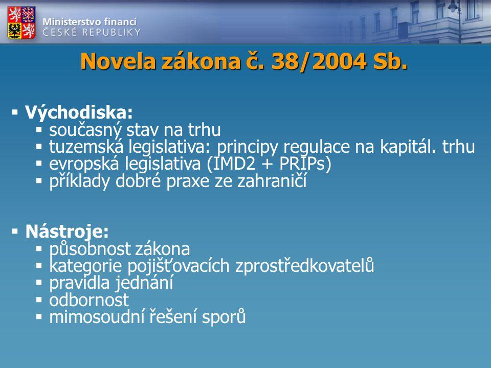 Novela zákona č. 38/2004 Sb. Východiska: současný stav na trhu