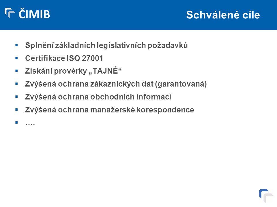 Schválené cíle Splnění základních legislativních požadavků