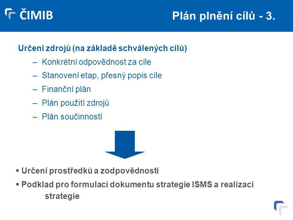 Plán plnění cílů - 3. Určení zdrojů (na základě schválených cílů)