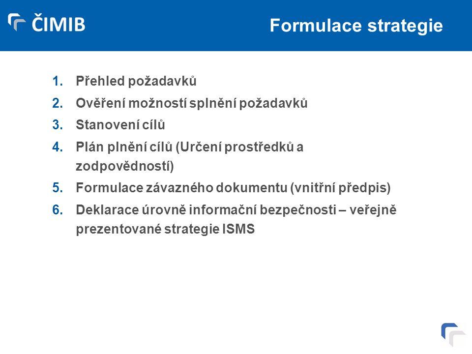 Formulace strategie Přehled požadavků