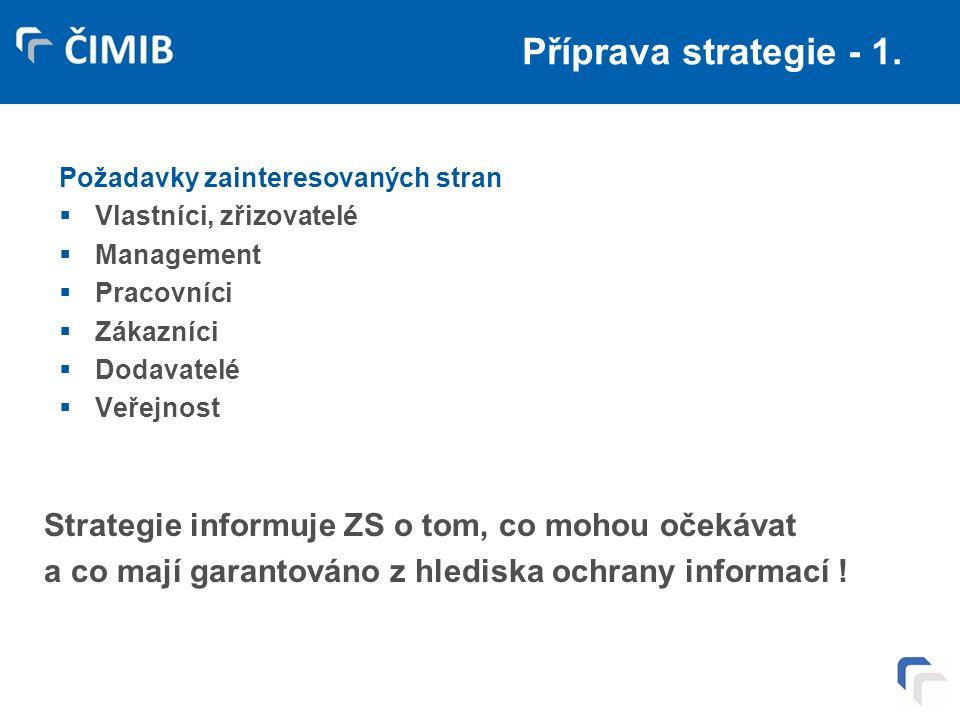 Příprava strategie - 1. Požadavky zainteresovaných stran. Vlastníci, zřizovatelé. Management. Pracovníci.