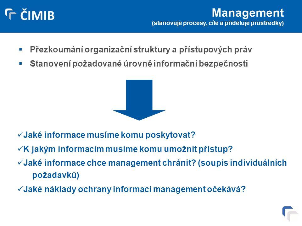 Management (stanovuje procesy, cíle a přiděluje prostředky)