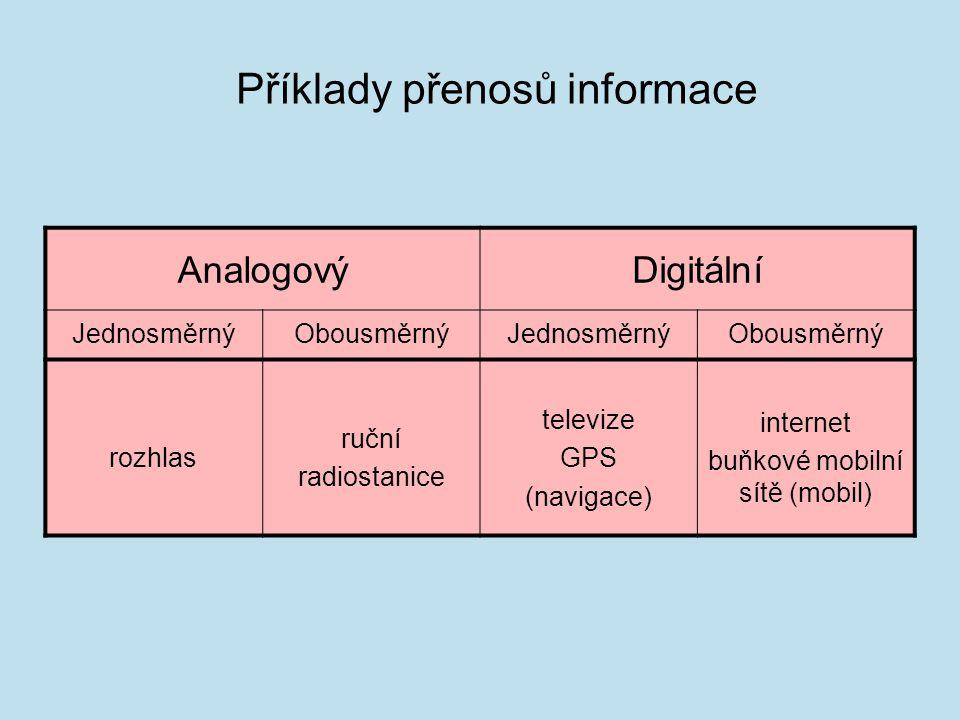 Příklady přenosů informace