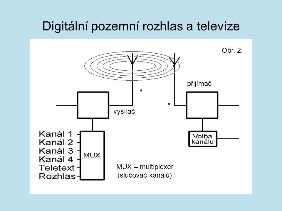 Digitální pozemní rozhlas a televize