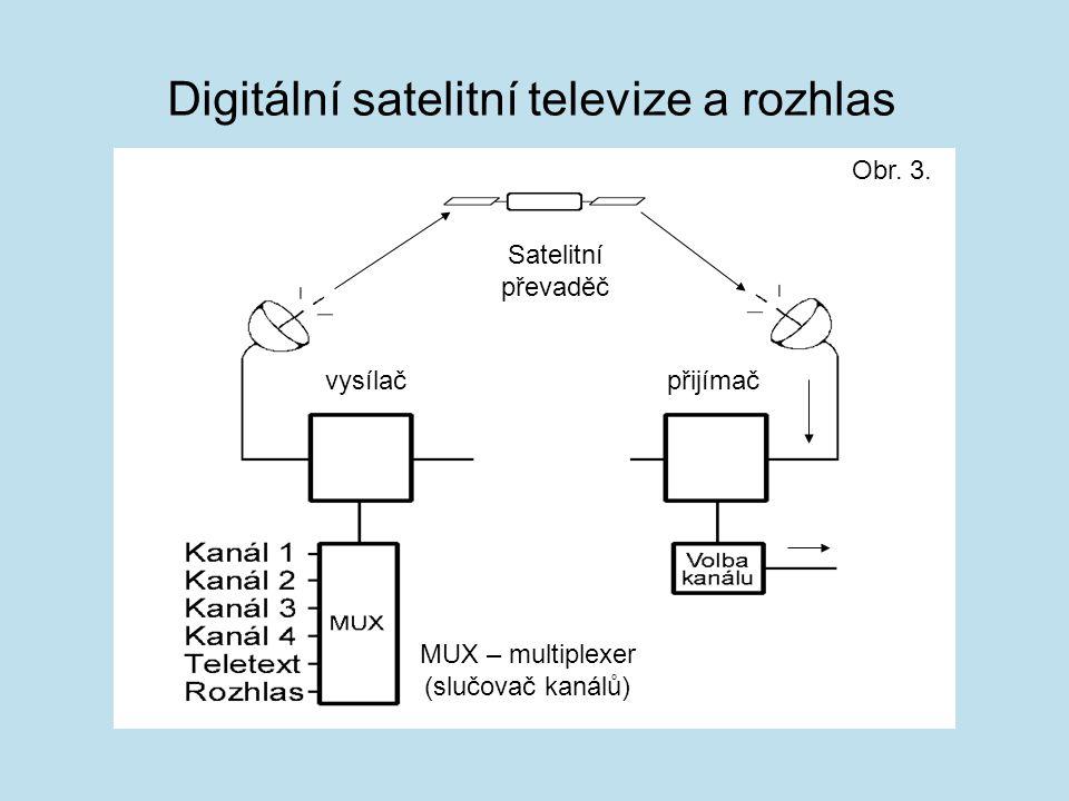 Digitální satelitní televize a rozhlas