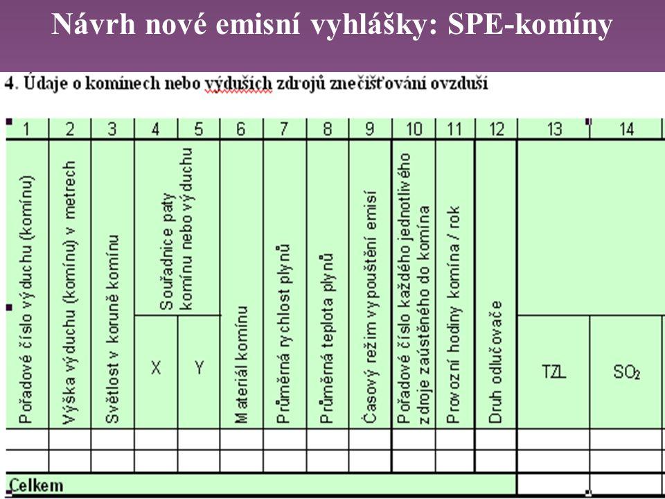 Návrh nové emisní vyhlášky: SPE-komíny