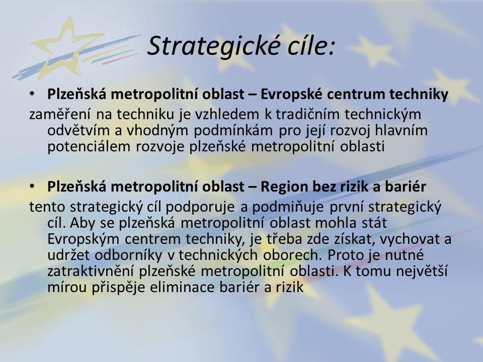 Strategické cíle: Plzeňská metropolitní oblast – Evropské centrum techniky.