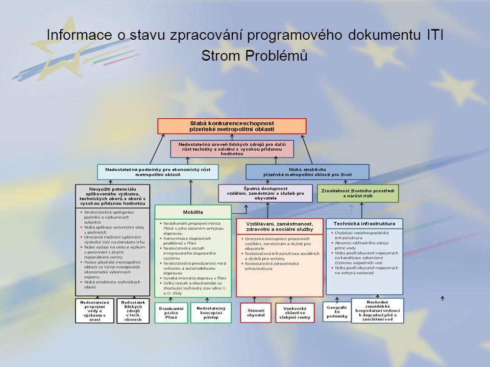 Informace o stavu zpracování programového dokumentu ITI Strom Problémů