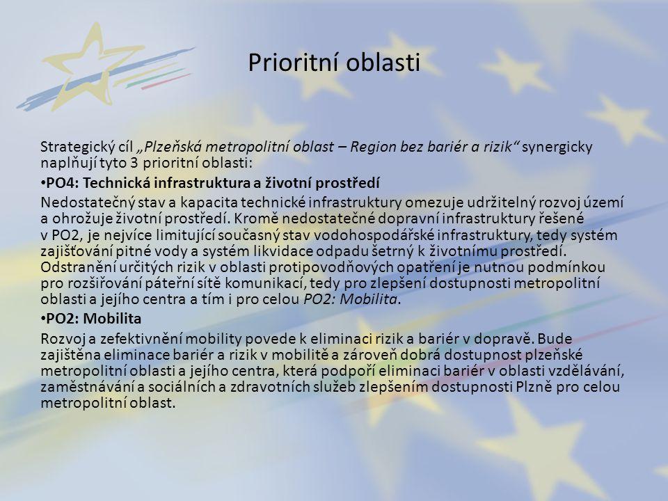 """Prioritní oblasti Strategický cíl """"Plzeňská metropolitní oblast – Region bez bariér a rizik synergicky naplňují tyto 3 prioritní oblasti:"""