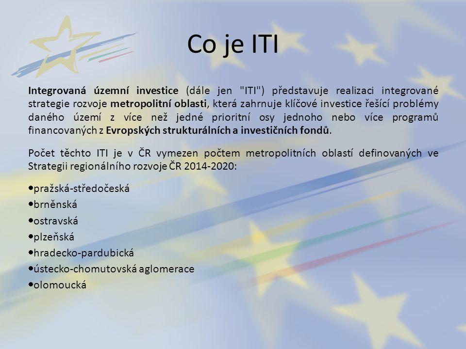 Co je ITI
