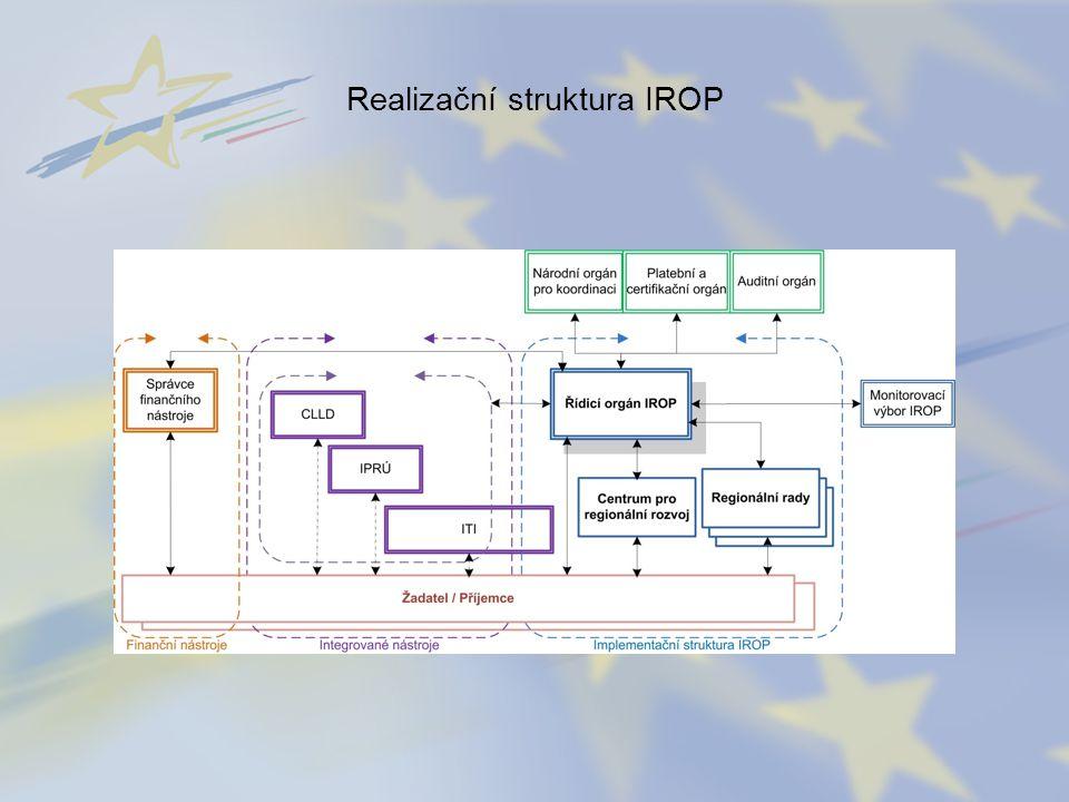 Realizační struktura IROP