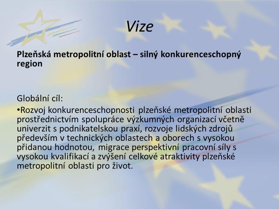 Vize Plzeňská metropolitní oblast – silný konkurenceschopný region