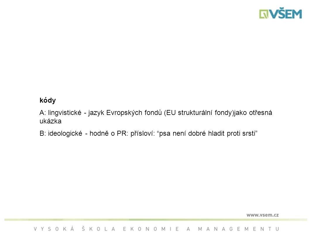 kódy A: lingvistické - jazyk Evropských fondů (EU strukturální fondy)jako otřesná ukázka.