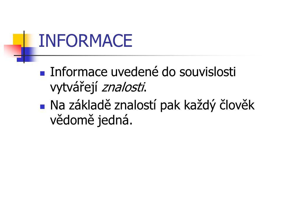 INFORMACE Informace uvedené do souvislosti vytvářejí znalosti.