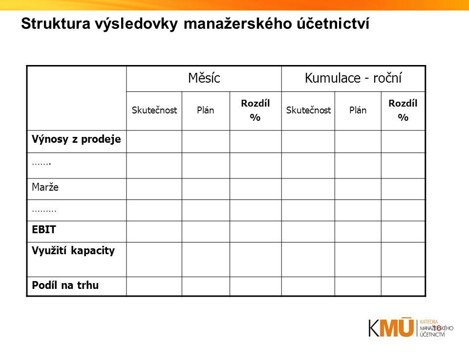 Struktura výsledovky manažerského účetnictví