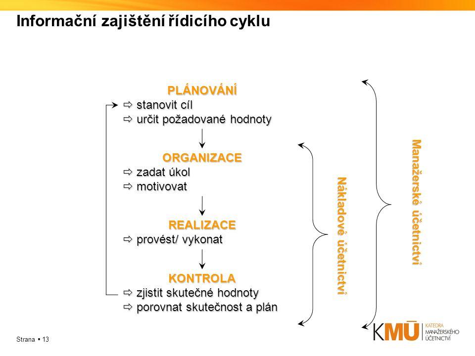Informační zajištění řídicího cyklu