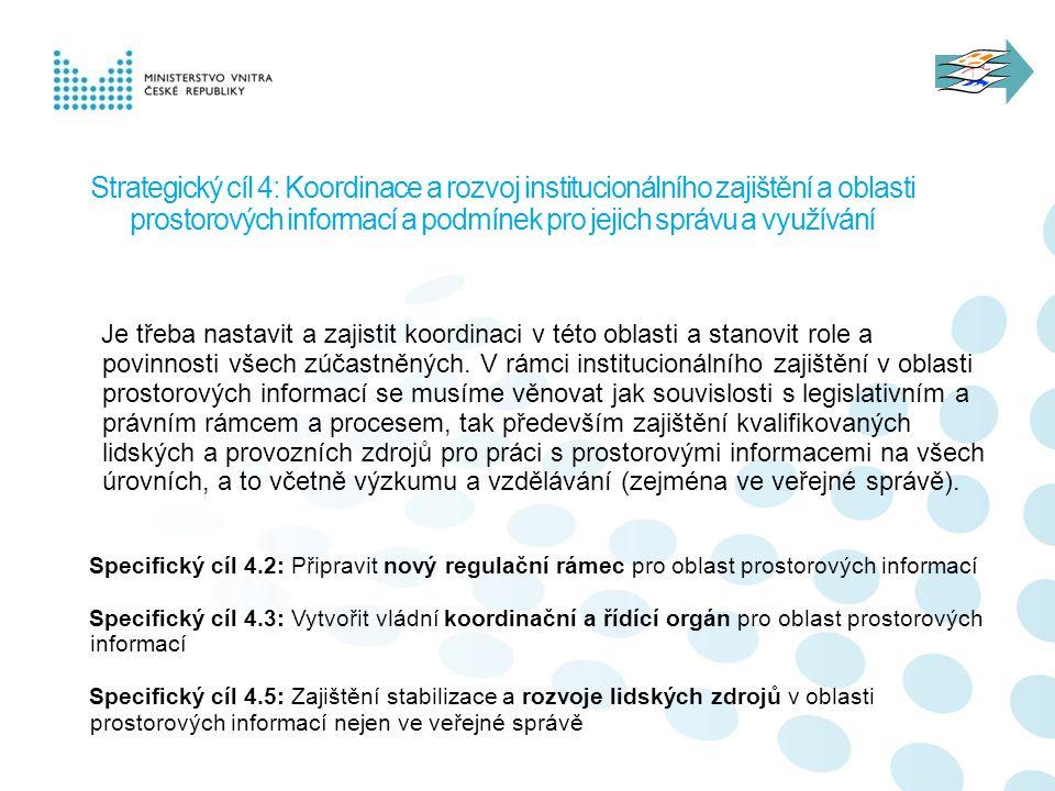 Strategický cíl 4: Koordinace a rozvoj institucionálního zajištění a oblasti prostorových informací a podmínek pro jejich správu a využívání