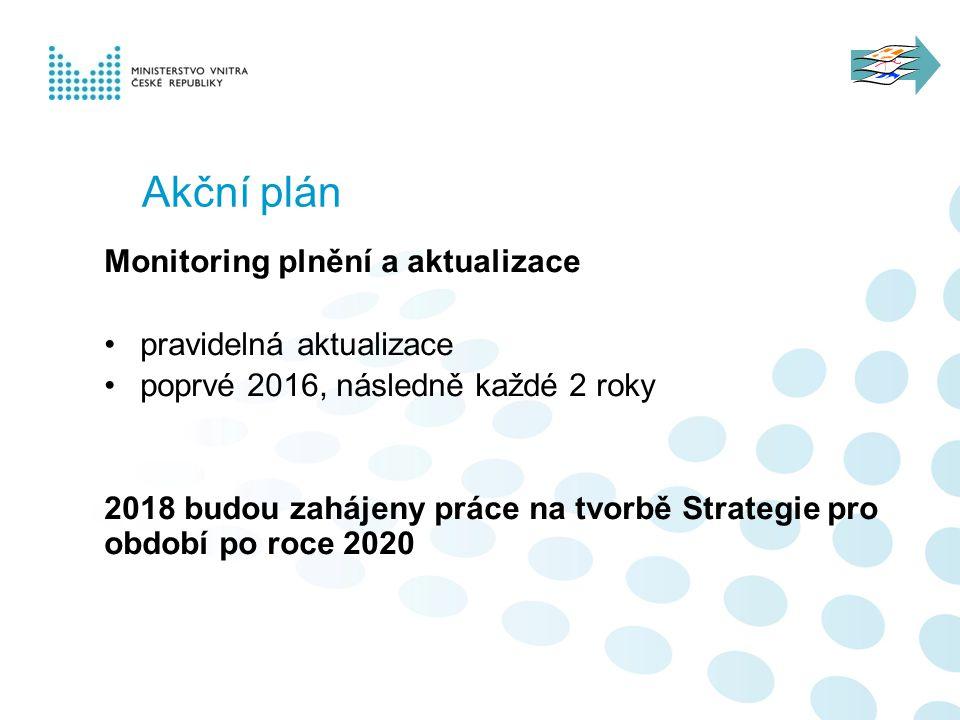 Akční plán Monitoring plnění a aktualizace pravidelná aktualizace