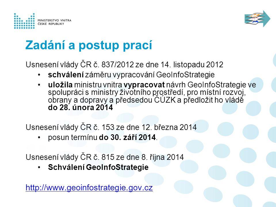 Zadání a postup prací http://www.geoinfostrategie.gov.cz