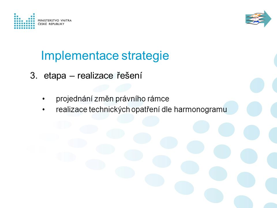 Implementace strategie