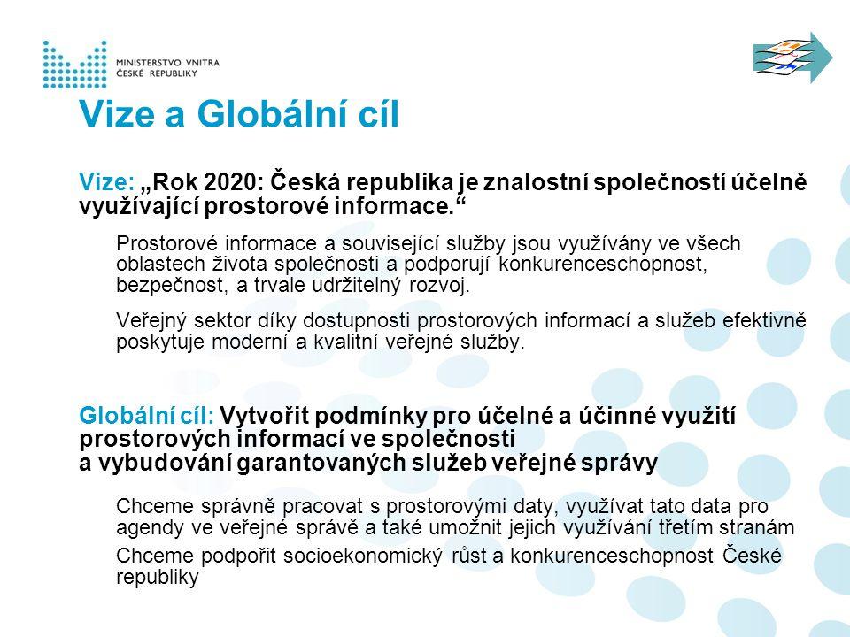 """Vize a Globální cíl Vize: """"Rok 2020: Česká republika je znalostní společností účelně využívající prostorové informace."""