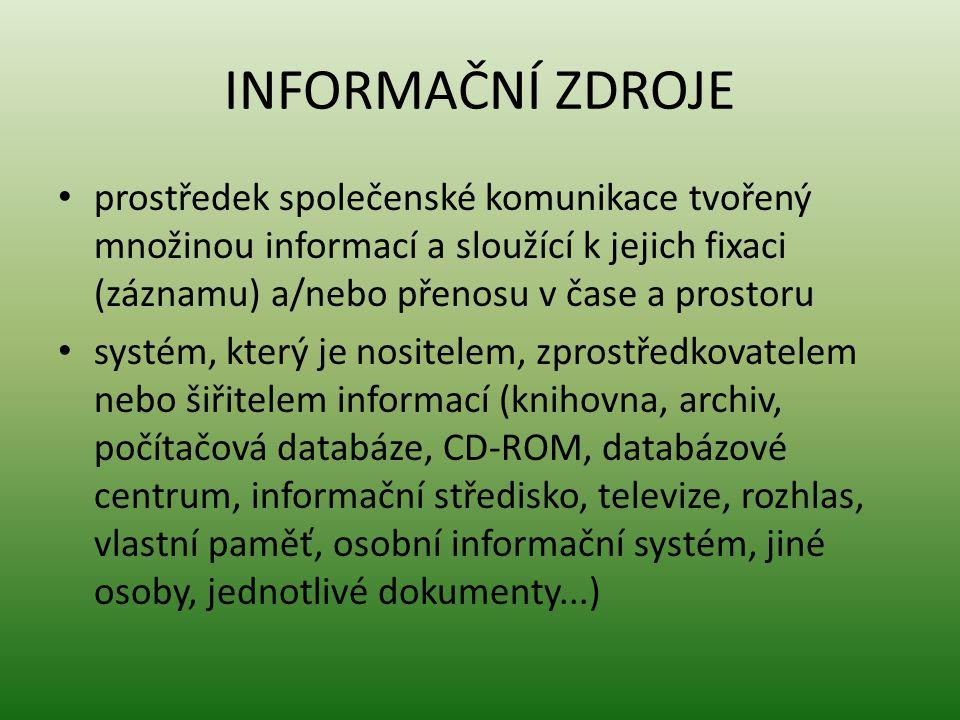 INFORMAČNÍ ZDROJE prostředek společenské komunikace tvořený množinou informací a sloužící k jejich fixaci (záznamu) a/nebo přenosu v čase a prostoru.