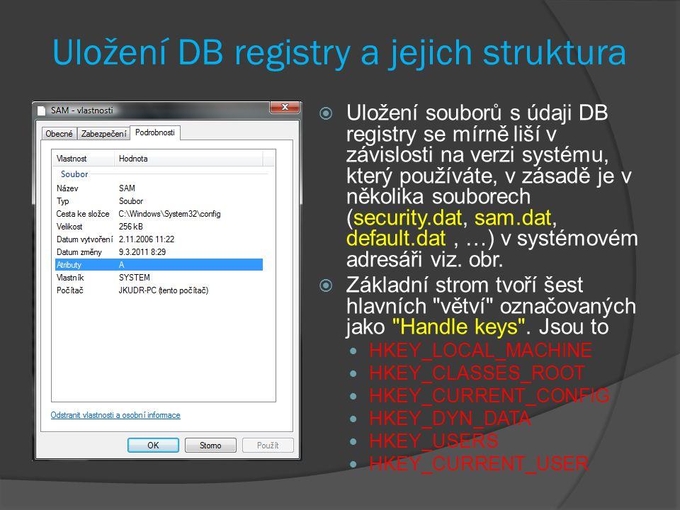 Uložení DB registry a jejich struktura