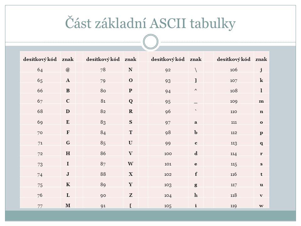 Část základní ASCII tabulky