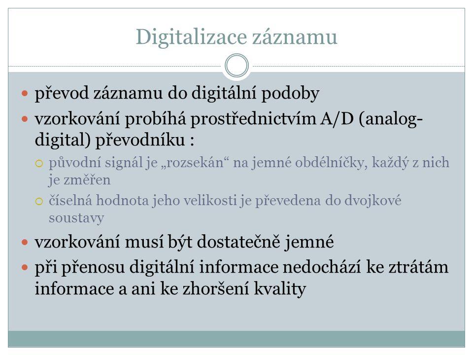 Digitalizace záznamu převod záznamu do digitální podoby