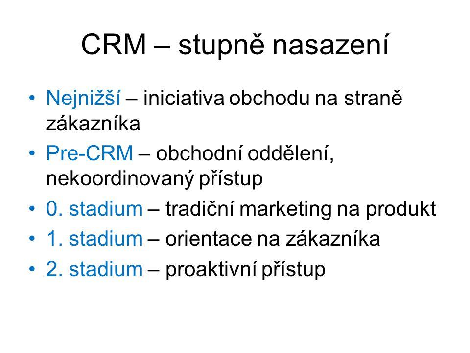 CRM – stupně nasazení Nejnižší – iniciativa obchodu na straně zákazníka. Pre-CRM – obchodní oddělení, nekoordinovaný přístup.