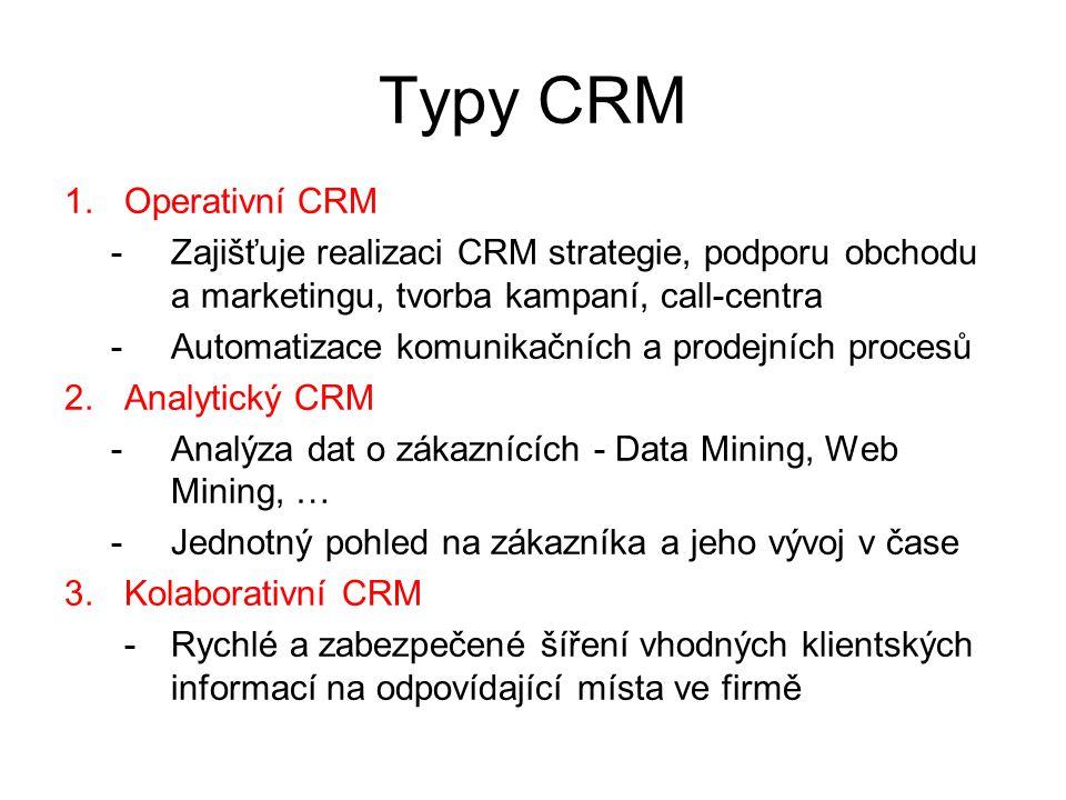 Typy CRM Operativní CRM