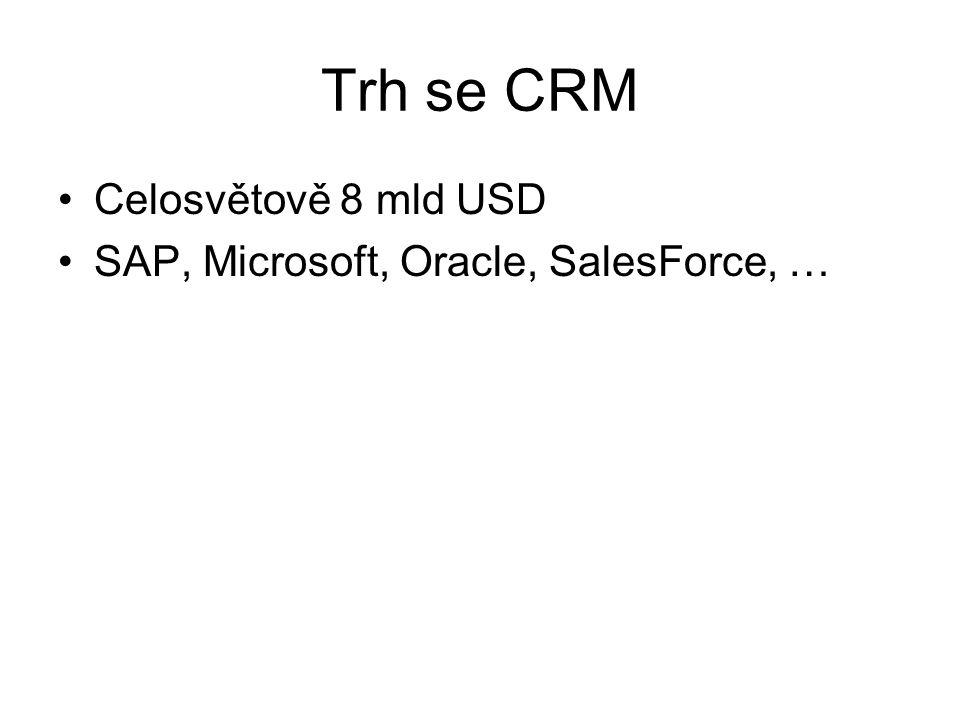 Trh se CRM Celosvětově 8 mld USD SAP, Microsoft, Oracle, SalesForce, …