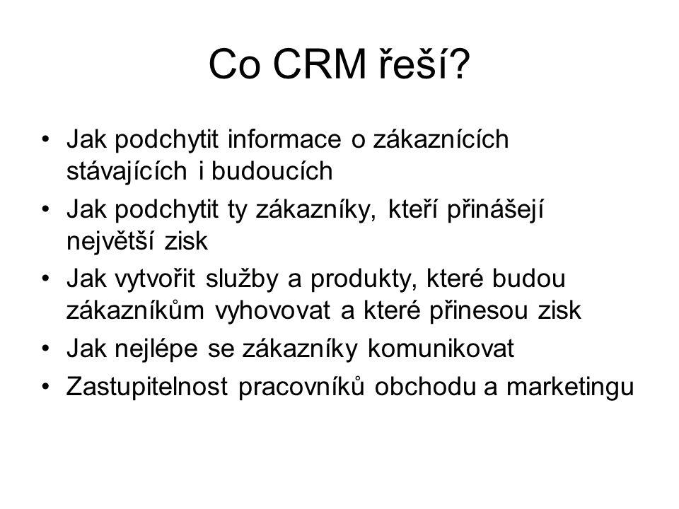 Co CRM řeší Jak podchytit informace o zákaznících stávajících i budoucích. Jak podchytit ty zákazníky, kteří přinášejí největší zisk.