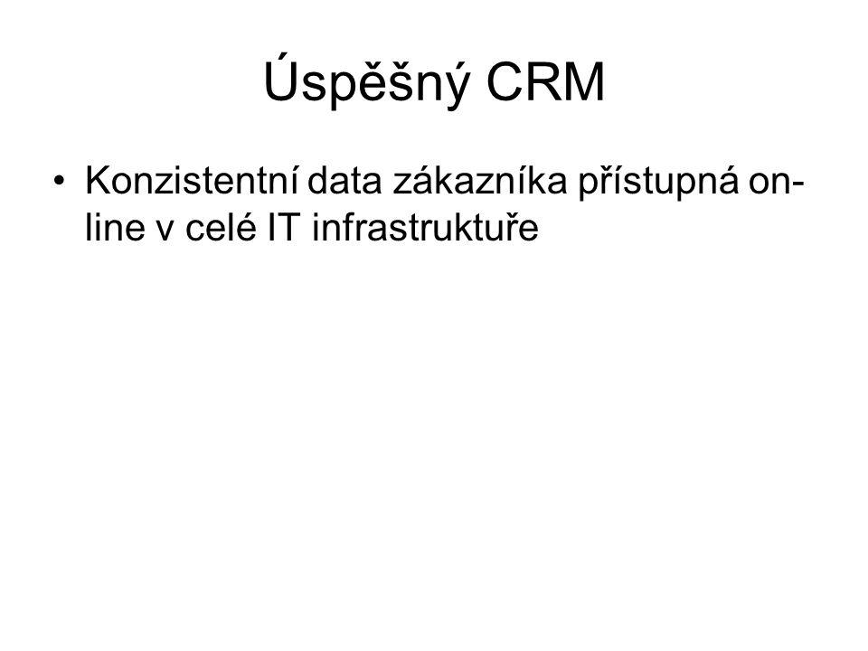 Úspěšný CRM Konzistentní data zákazníka přístupná on-line v celé IT infrastruktuře