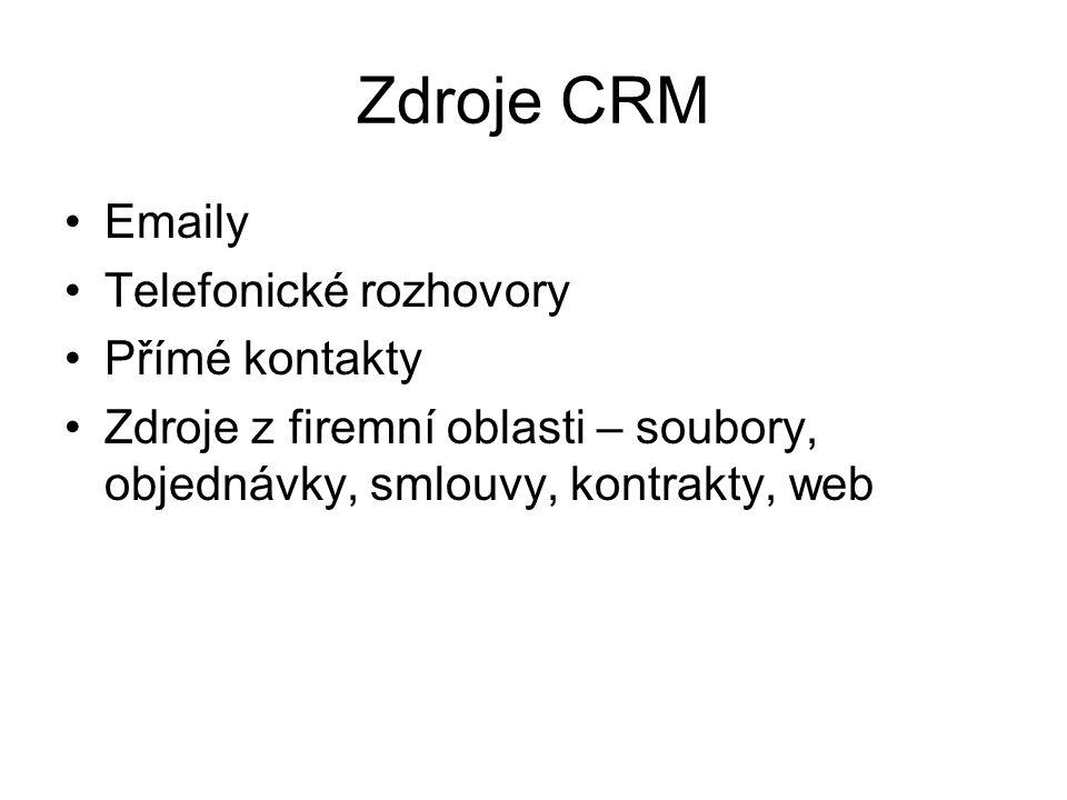 Zdroje CRM Emaily Telefonické rozhovory Přímé kontakty