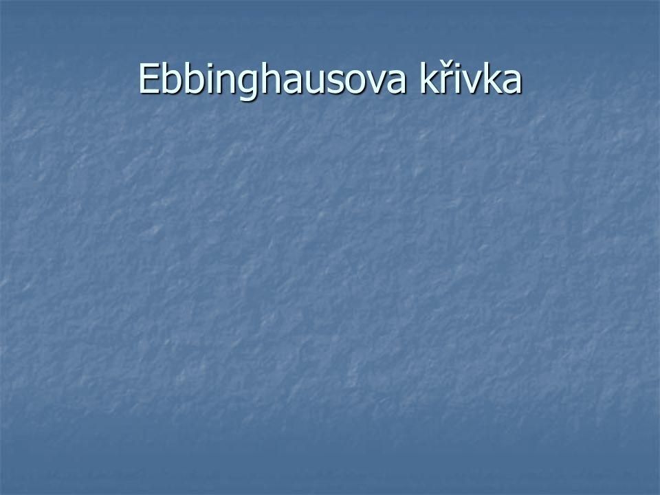 Ebbinghausova křivka
