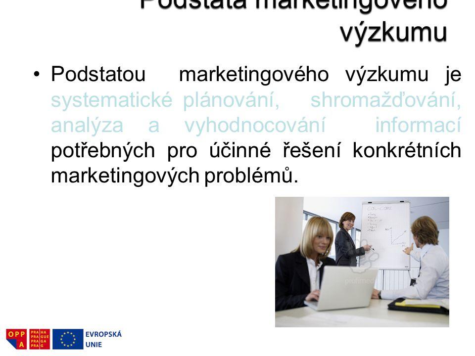 Podstata marketingového výzkumu