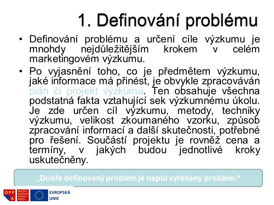 ,,Dobře definovaný problém je napůl vyřešený problém.
