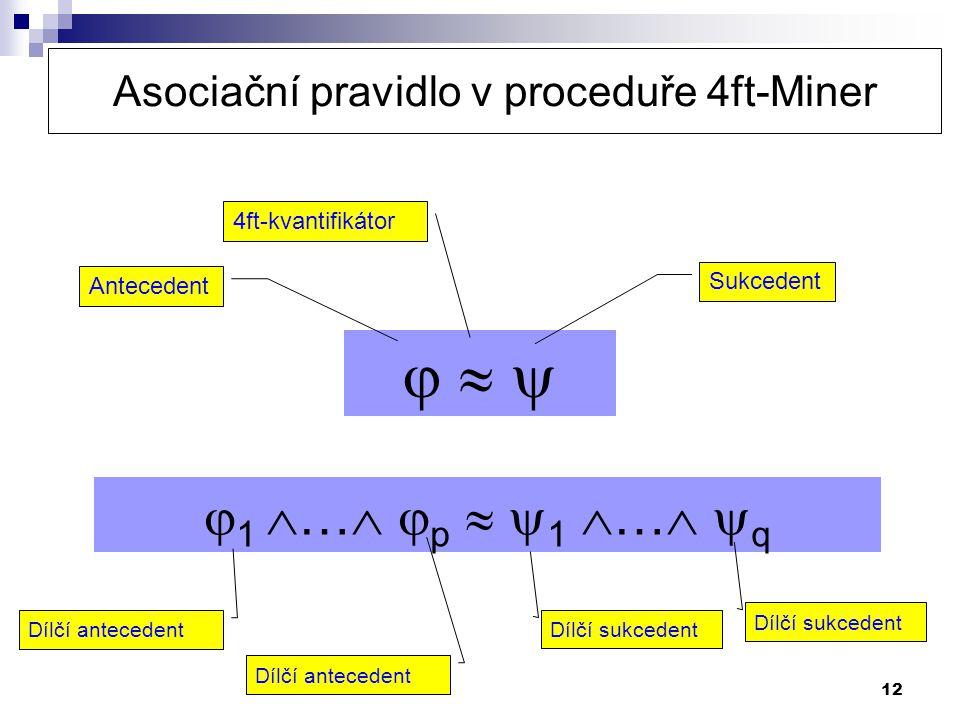 Asociační pravidlo v proceduře 4ft-Miner