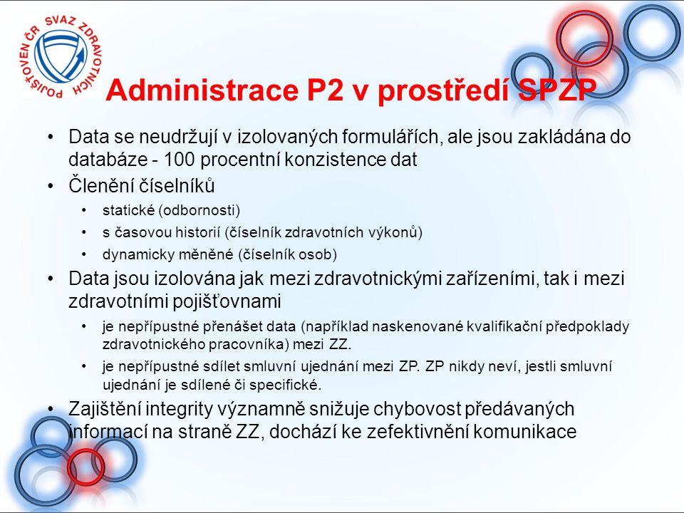 Administrace P2 v prostředí SPZP