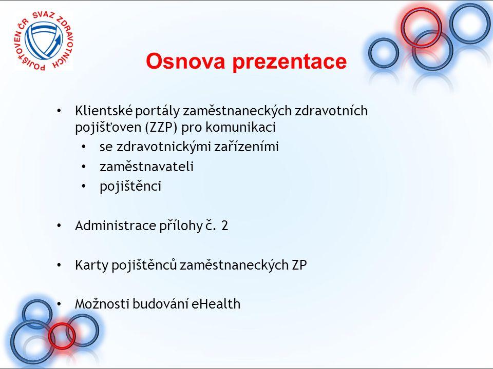 Osnova prezentace Klientské portály zaměstnaneckých zdravotních pojišťoven (ZZP) pro komunikaci. se zdravotnickými zařízeními.