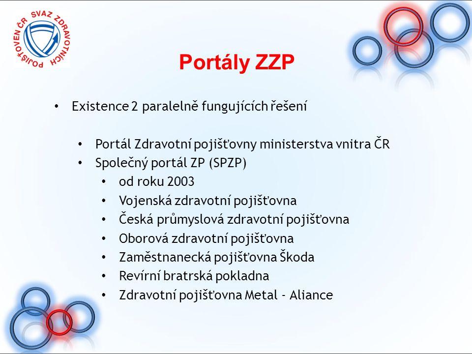 Portály ZZP Existence 2 paralelně fungujících řešení