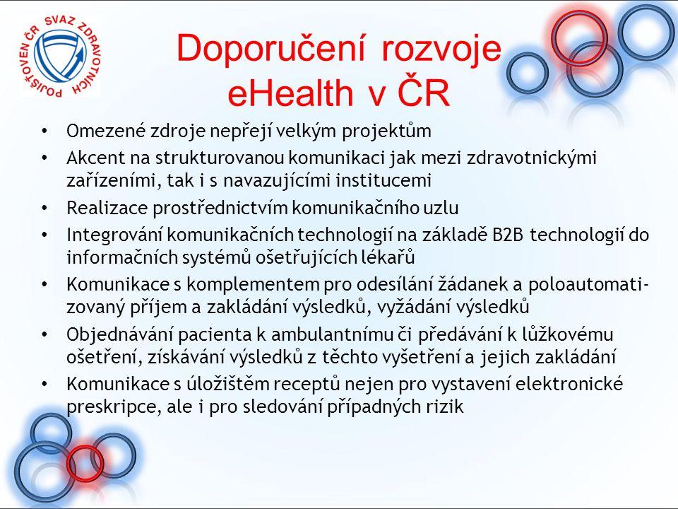Doporučení rozvoje eHealth v ČR