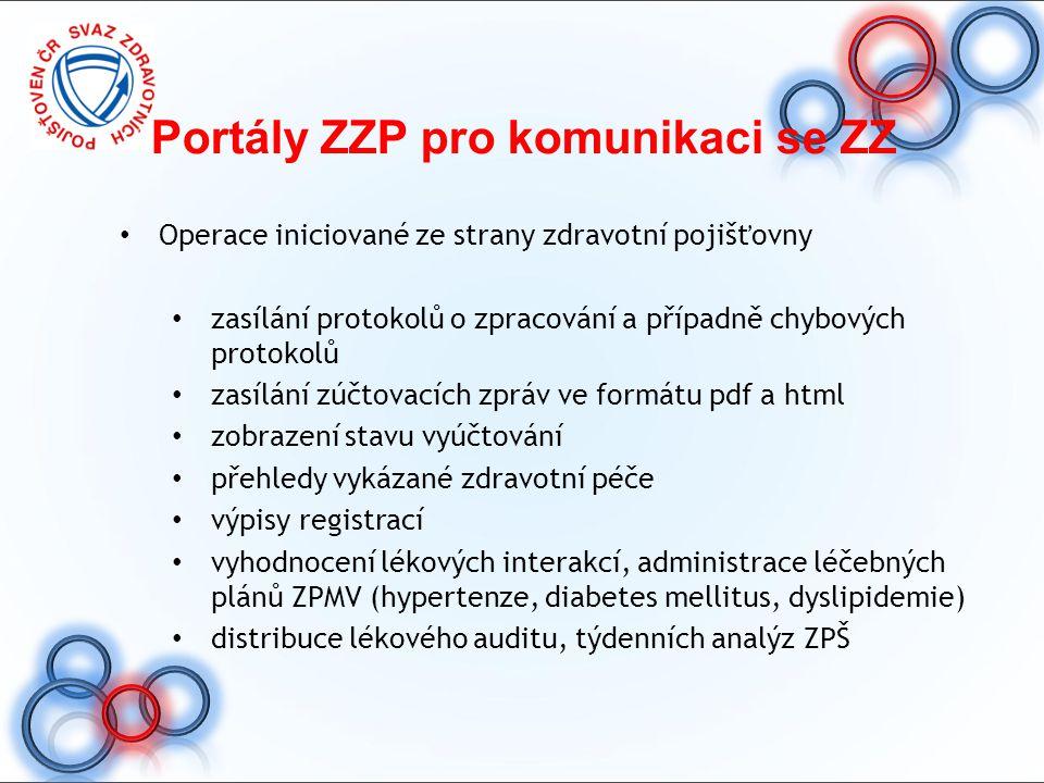 Portály ZZP pro komunikaci se ZZ