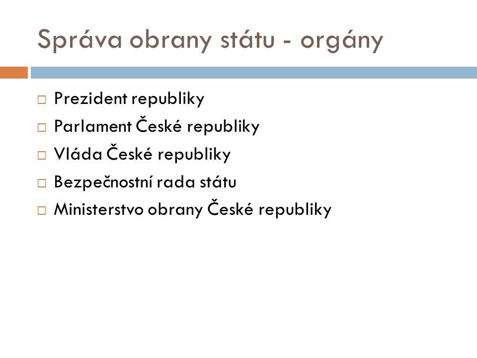 Správa obrany státu - orgány