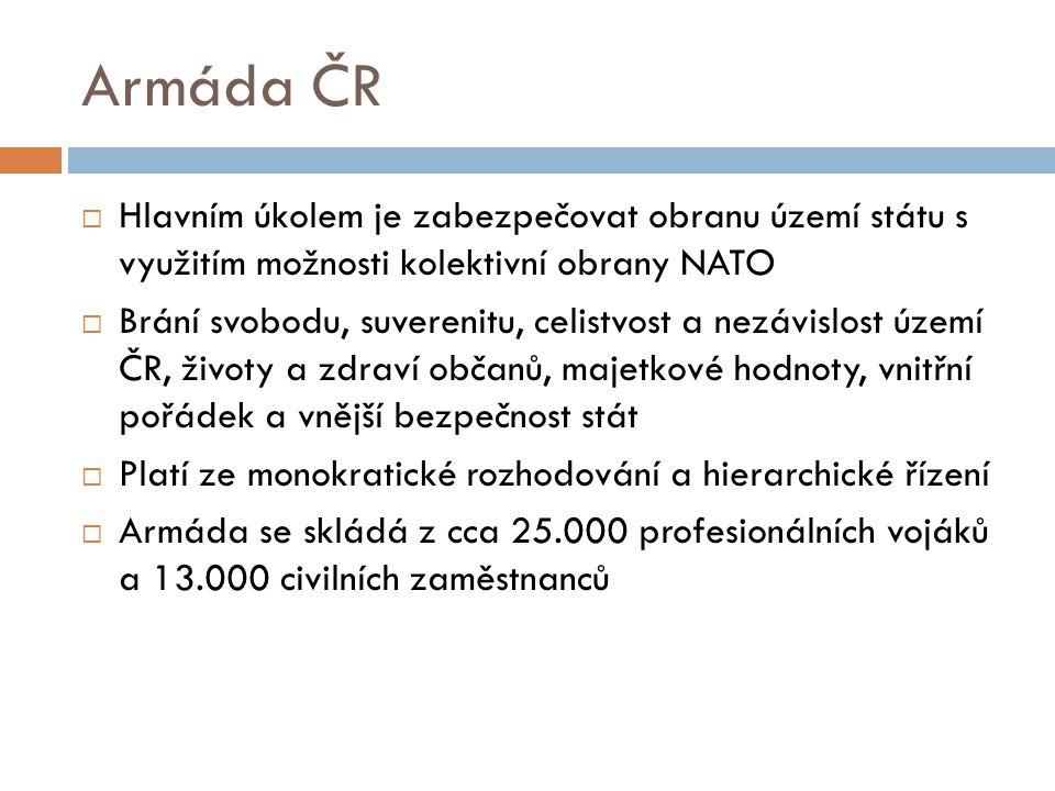 Armáda ČR Hlavním úkolem je zabezpečovat obranu území státu s využitím možnosti kolektivní obrany NATO.