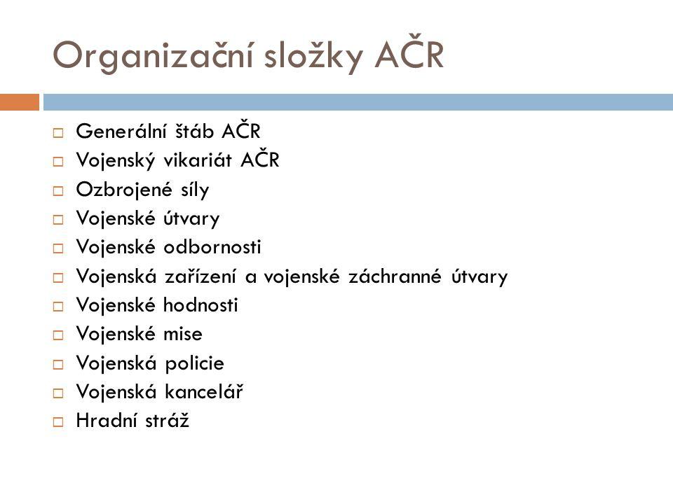 Organizační složky AČR