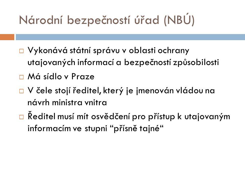 Národní bezpečností úřad (NBÚ)