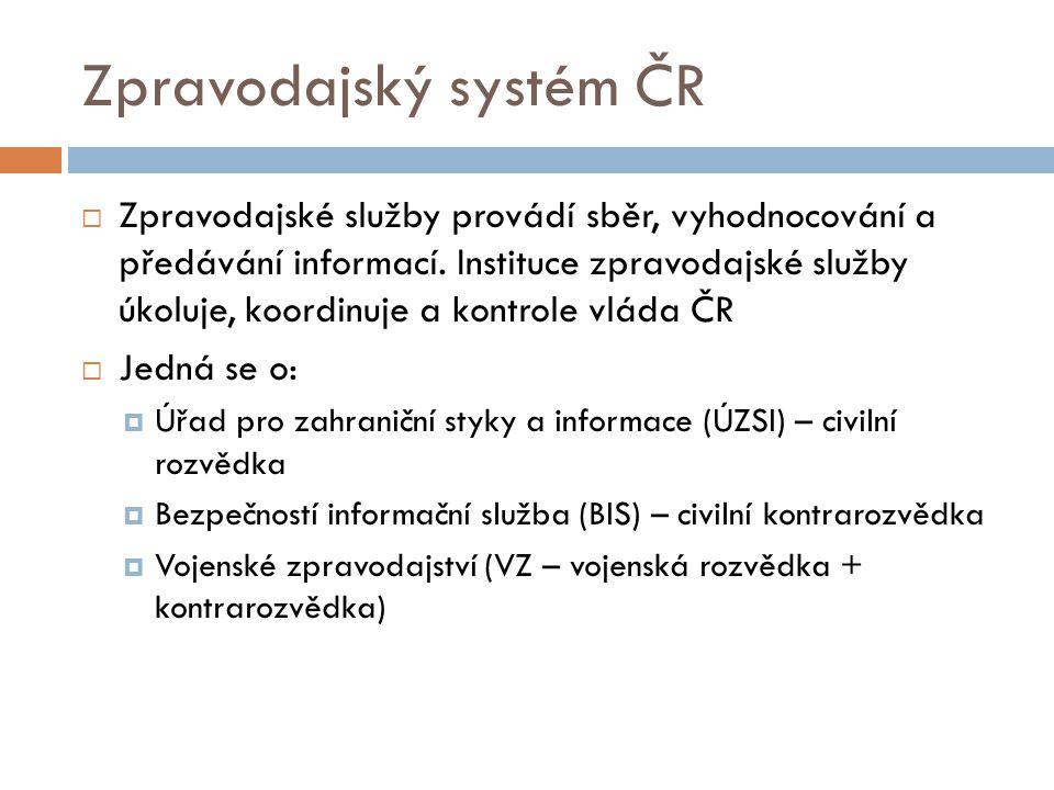 Zpravodajský systém ČR
