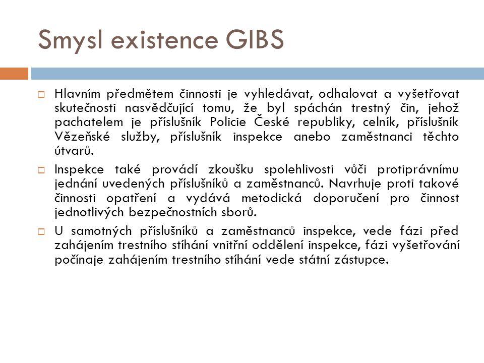 Smysl existence GIBS